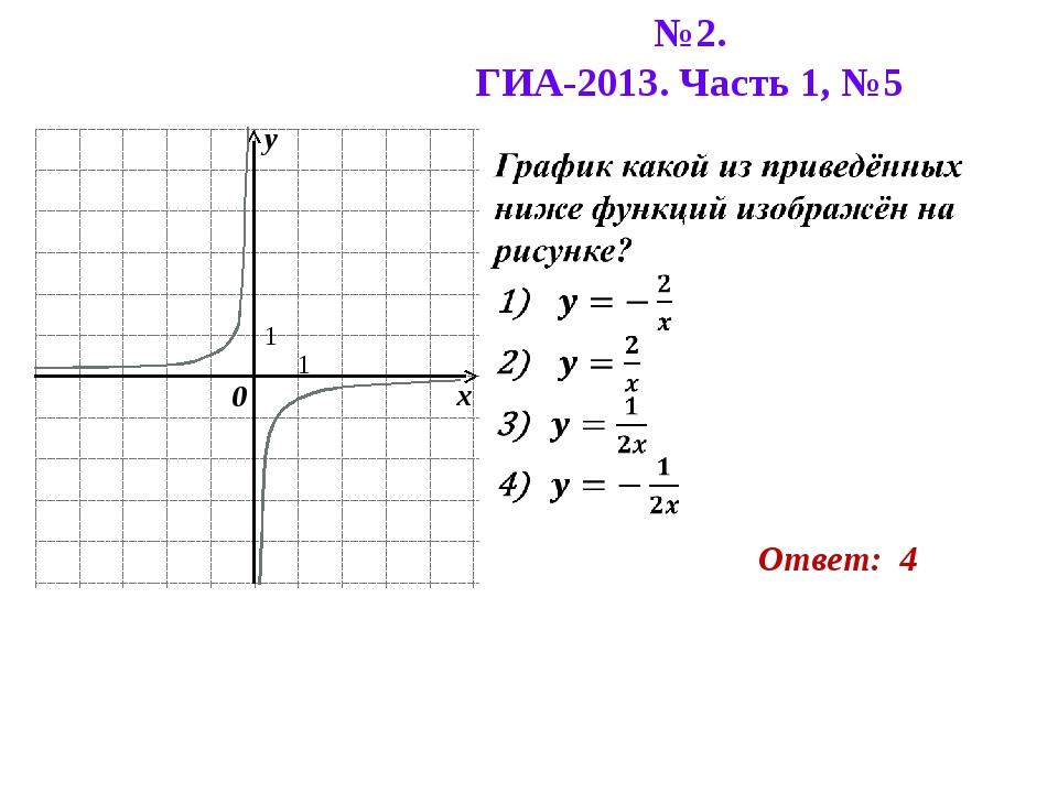 Ответ: 4