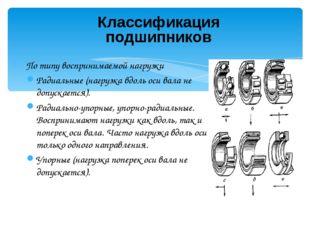 Классификация подшипников По типу воспринимаемой нагрузки Радиальные (нагрузк
