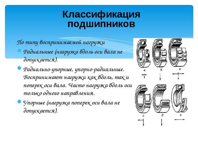 Классификация подшипников По типу воспринимаемой нагрузки Радиальные (нагрузк...