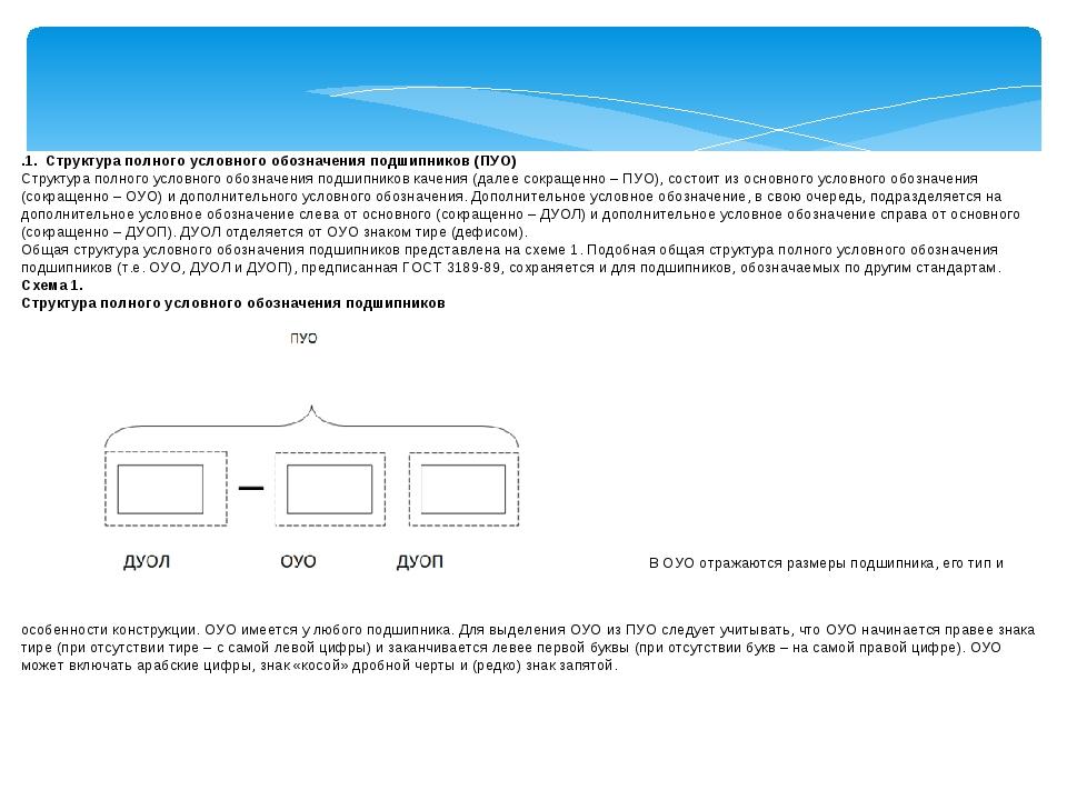 .1. Структура полного условного обозначения подшипников (ПУО) Структура полн...