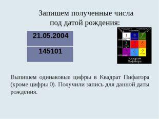 Запишем полученные числа под датой рождения: Выпишем одинаковые цифры в Квад