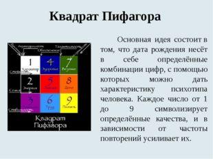 Квадрат Пифагора Основная идея состоитв том, что дата рождения несёт в себе
