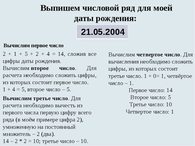 Выпишем числовой ряд для моей даты рождения: Вычислим первое число 2 + 1 +...