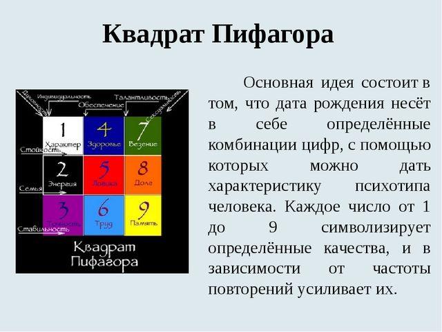 Квадрат Пифагора Основная идея состоитв том, что дата рождения несёт в себе...
