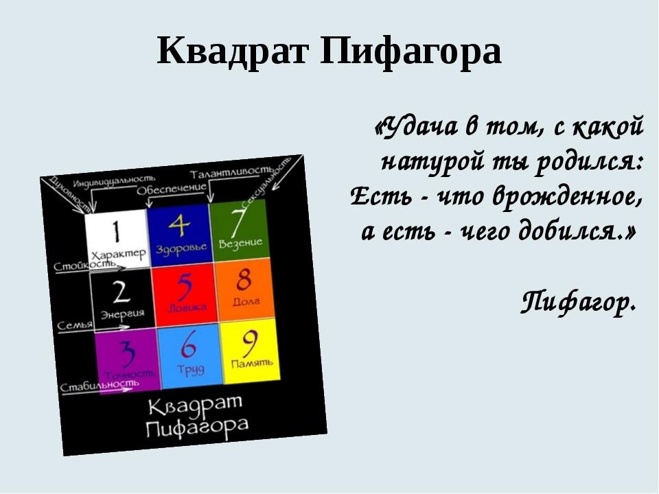 Квадрат Пифагора «Удача в том, с какой натурой ты родился: Есть - что врожден...