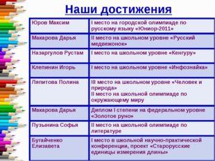Наши достижения Юров МаксимI место на городской олимпиаде по русскому языку