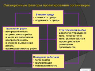 Ситуационные факторы проектирования организации * *