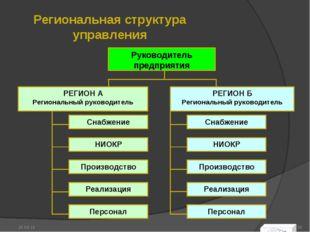 Региональная структура управления * *