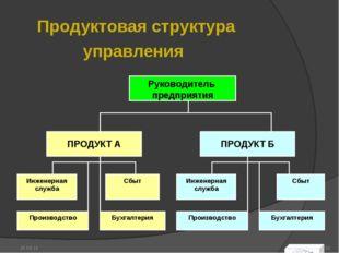 Продуктовая структура управления * *