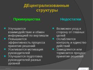 * * ДЕцентрализованные структуры  ПреимуществаНедостатки Улучшается взаимод