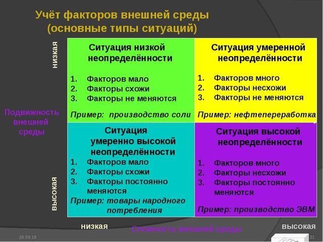 Учёт факторов внешней среды (основные типы ситуаций) * *