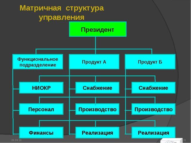 Матричная структура управления * *