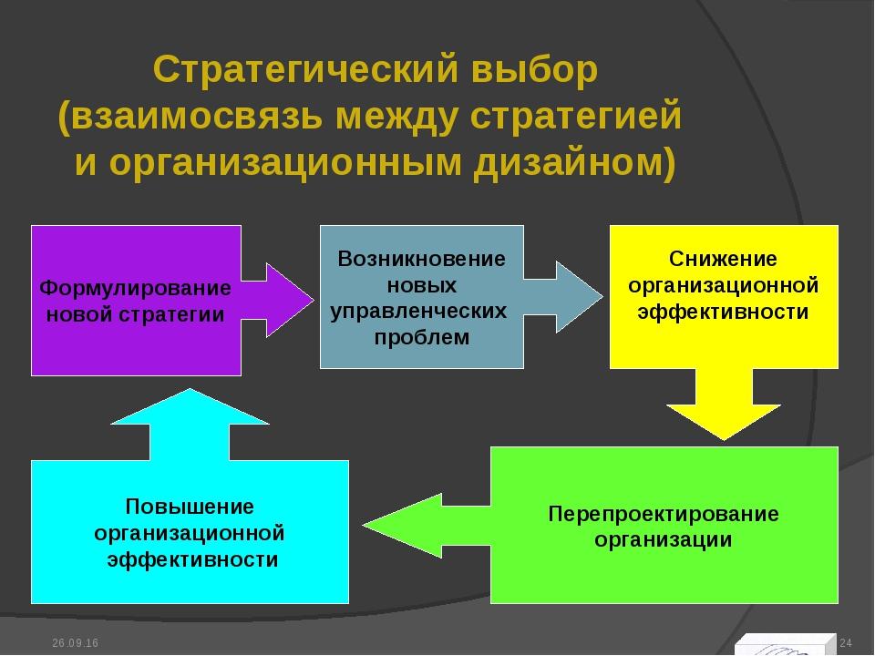 Стратегический выбор (взаимосвязь между стратегией и организационным дизайном...