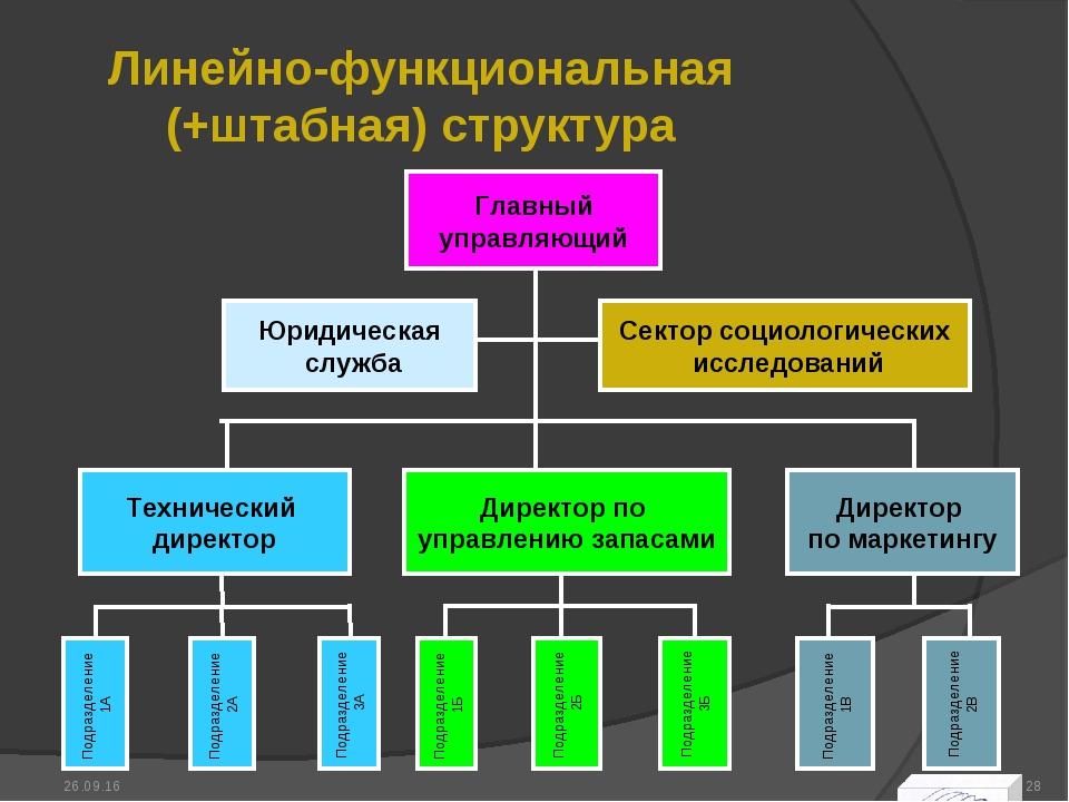 Линейно-функциональная (+штабная) структура * *