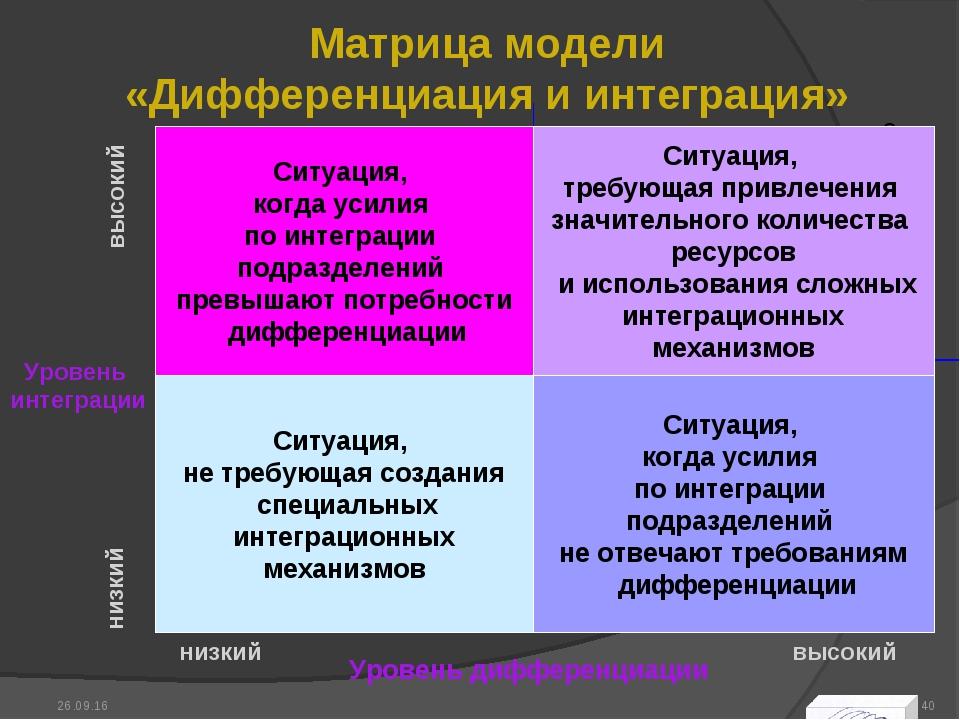 Матрица модели «Дифференциация и интеграция» * *