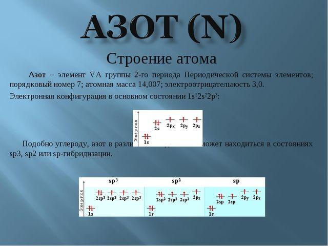 Строение атома Азот – элемент VА группы 2-го периода Периодической системы эл...