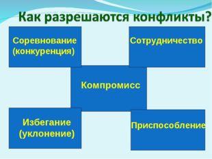 Соревнование (конкуренция) Сотрудничество Компромисс Избегание (уклонение) Пр