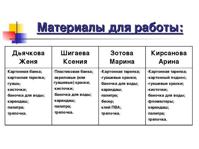 Материалы для работы: