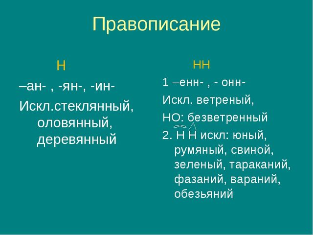 Правописание Н –ан- , -ян-, -ин- Искл.стеклянный, оловянный, деревянный НН 1...