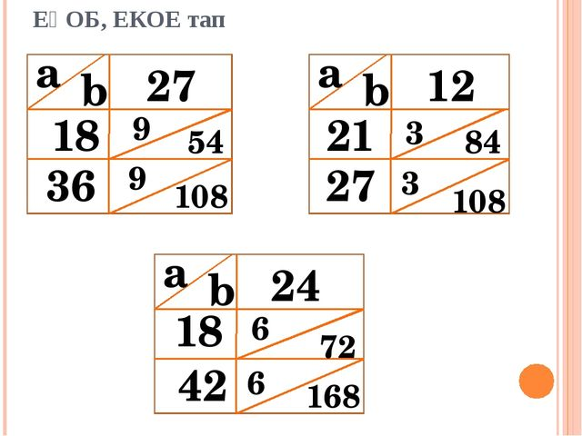 ЕҮОБ, ЕКОЕ тап а b а b а b 27 18 36 12 27 21 24 18 42 84 54 9 108 9 168 72 6...