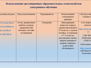 Использование дистанционных образовательных технологий или электронного обуче