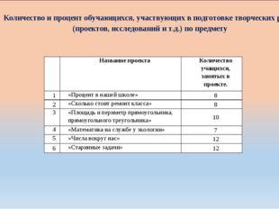 Количество и процент обучающихся, участвующих в подготовке творческих работ (