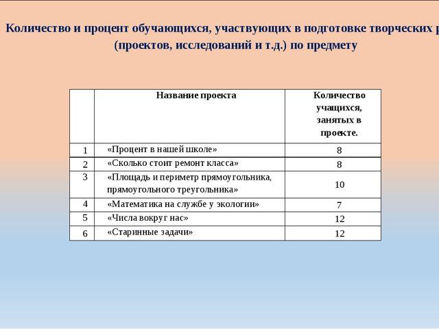 Количество и процент обучающихся, участвующих в подготовке творческих работ (...