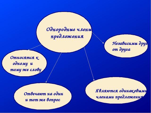 Однородные члены предложения Относятся к одному и тому же слову Отвечают на о...