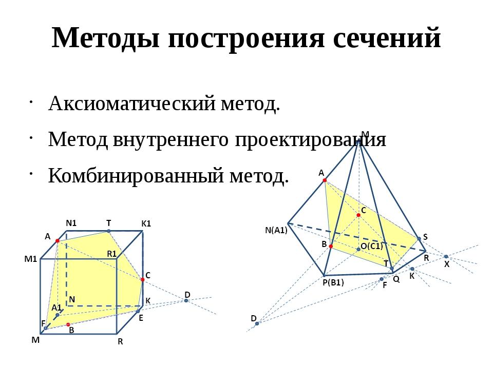 Методы построения сечений Аксиоматический метод. Метод внутреннего проектиров...