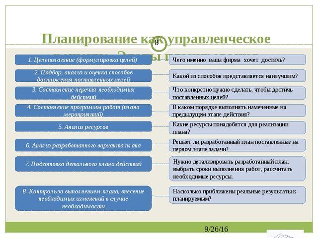 Планирование как управленческое решение. Этапы планирования 1. Целеполагание...