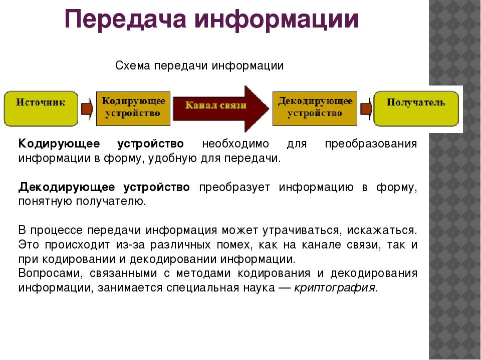 Передача информации Схема передачи информации Кодирующее устройство необходим...