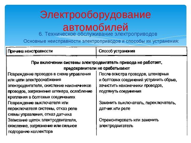 6. Техническое обслуживание электроприводов Основные неисправности электропри...
