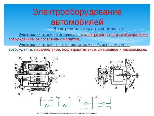 2. Электродвигатели автомобильные Электродвигатели изготавливают с электромаг...