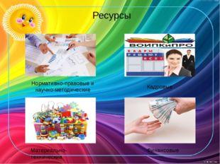 Ресурсы Нормативно-правовые и научно-методические Кадровые Материально-технич