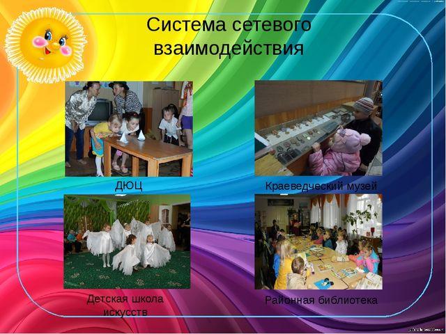 Система сетевого взаимодействия Детская школа искусств Краеведческий музей Ра...