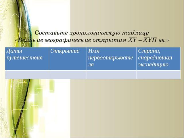 Составьте хронологическую таблицу «Великие географические открытия XY – XYII...