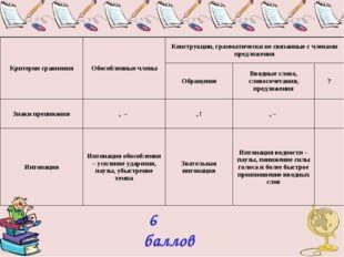 6 баллов Критерии сравненияОбособленные членыКонструкции, грамматически не