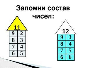 11 12 Запомни состав чисел: 9 2 8 3 7 4 6 5 9 3 8 4 7 5 6 6