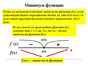 f′(x) xo Минимум функции Точка хо называется точкой минимума функции f(x), ес
