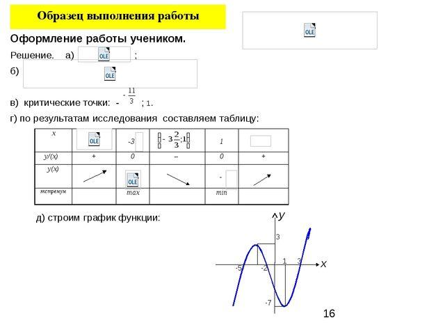 Образец выполнения работы Оформление работы учеником. Решение. а) ; б) в) кри...