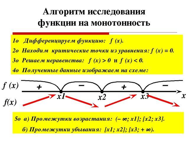 Алгоритм исследования функции на монотонность 1о Дифференцируем функцию: f′(x...