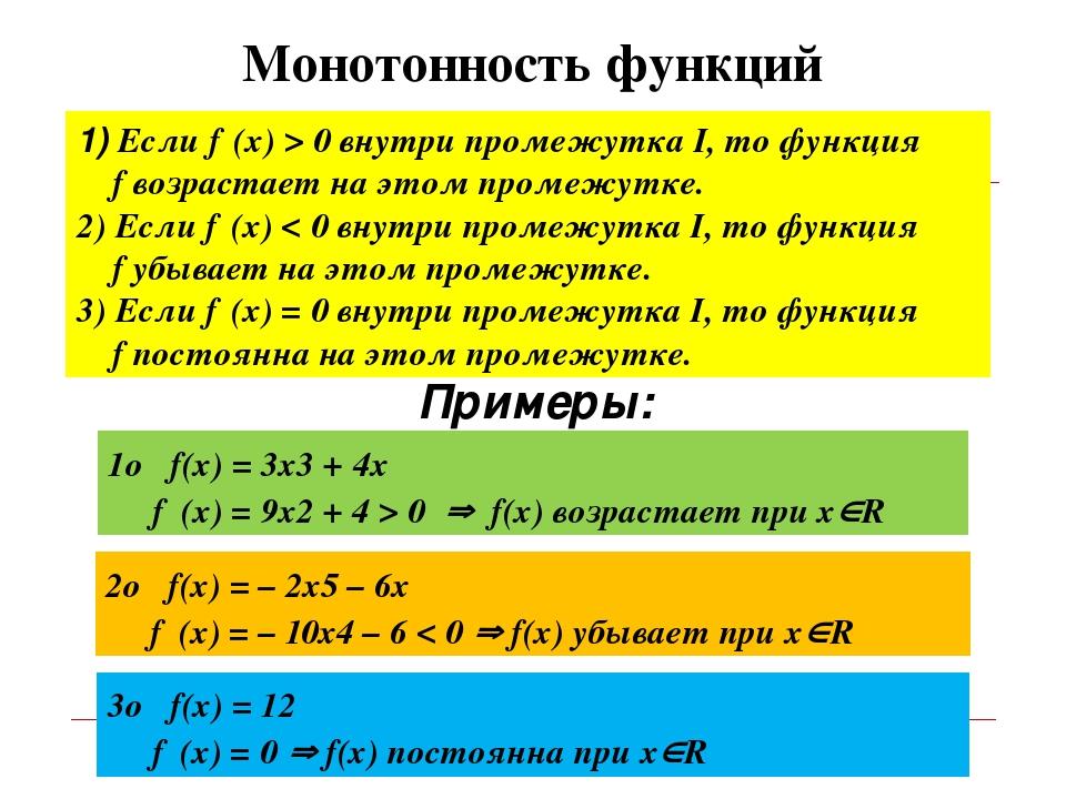 Монотонность функций 1) Если f′(x) > 0 внутри промежутка I, то функция f возр...