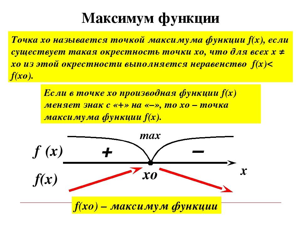 xo Максимум функции Точка хо называется точкой максимума функции f(x), если с...
