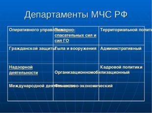 Департаменты МЧС РФ Оперативного управления Пожарно-спасательных сил и сил Г