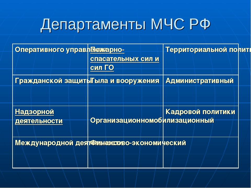 Департаменты МЧС РФ Оперативного управления Пожарно-спасательных сил и сил Г...