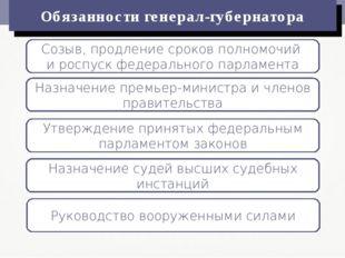 Обязанности генерал-губернатора Созыв, продление сроков полномочий и роспуск