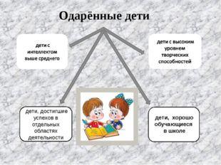 дети, достигшие успехов в отдельных областях деятельности дети, хорошо обуча