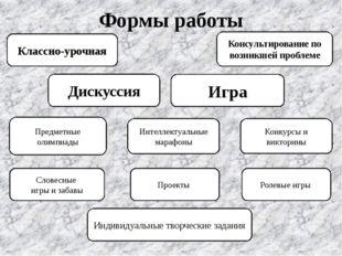 Формы работы Классно-урочная Консультирование по возникшей проблеме Дискуссия