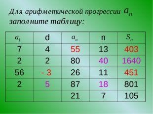 Для арифметической прогрессии заполните таблицу: dn 745513403 2280