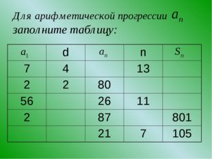 Для арифметической прогрессии заполните таблицу: dn 7413 2280 56